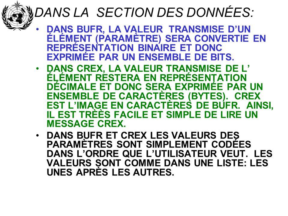 DANS LA SECTION DES DONNÉES: