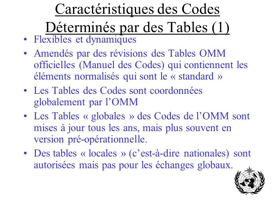 Caractéristiques des Codes Déterminés par des Tables (1)