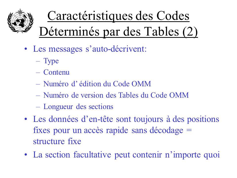 Caractéristiques des Codes Déterminés par des Tables (2)