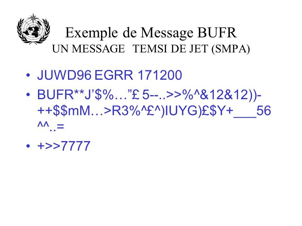 Exemple de Message BUFR UN MESSAGE TEMSI DE JET (SMPA)