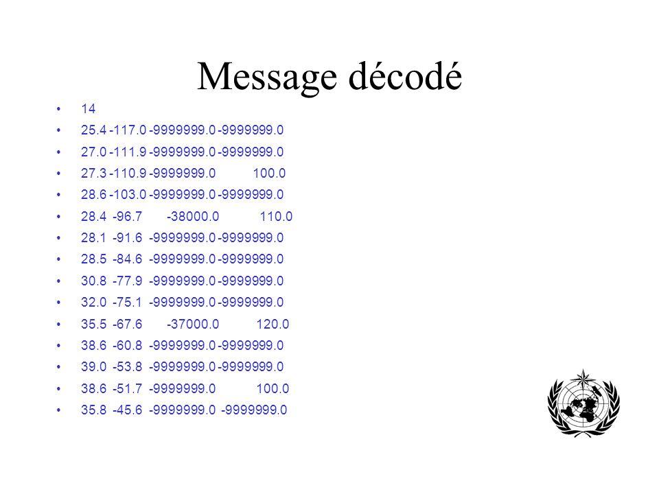 Message décodé 14. 25.4 -117.0 -9999999.0 -9999999.0. 27.0 -111.9 -9999999.0 -9999999.0. 27.3 -110.9 -9999999.0 100.0.