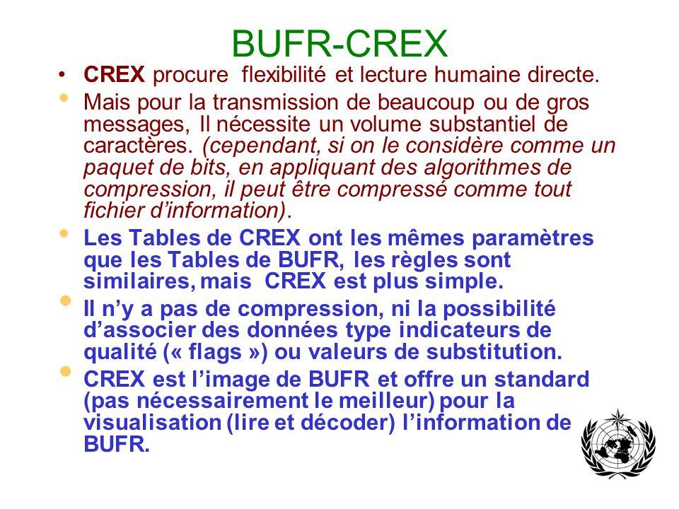 BUFR-CREX CREX procure flexibilité et lecture humaine directe.