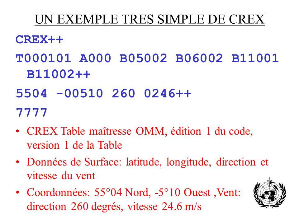UN EXEMPLE TRES SIMPLE DE CREX