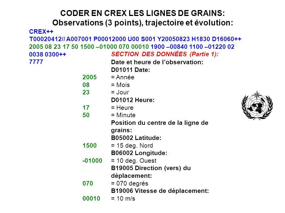 SECTION DES DONNÉES (Partie 1):