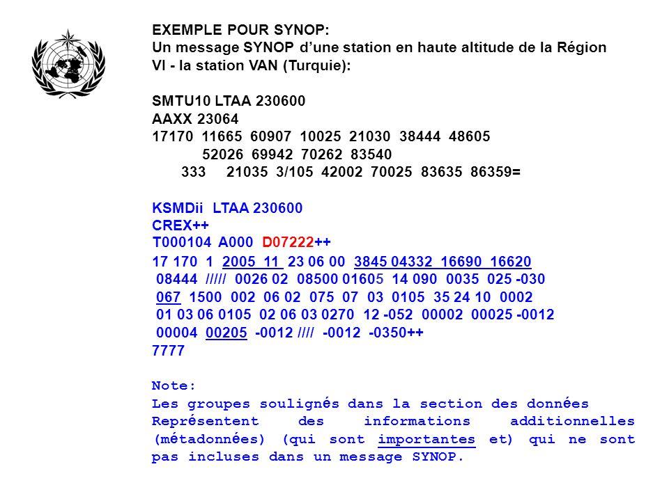 EXEMPLE POUR SYNOP: Un message SYNOP d'une station en haute altitude de la Région
