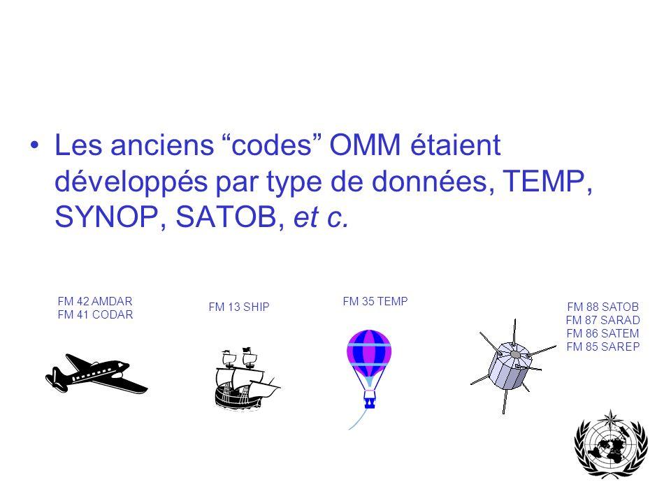 Les anciens codes OMM étaient développés par type de données, TEMP, SYNOP, SATOB, et c.