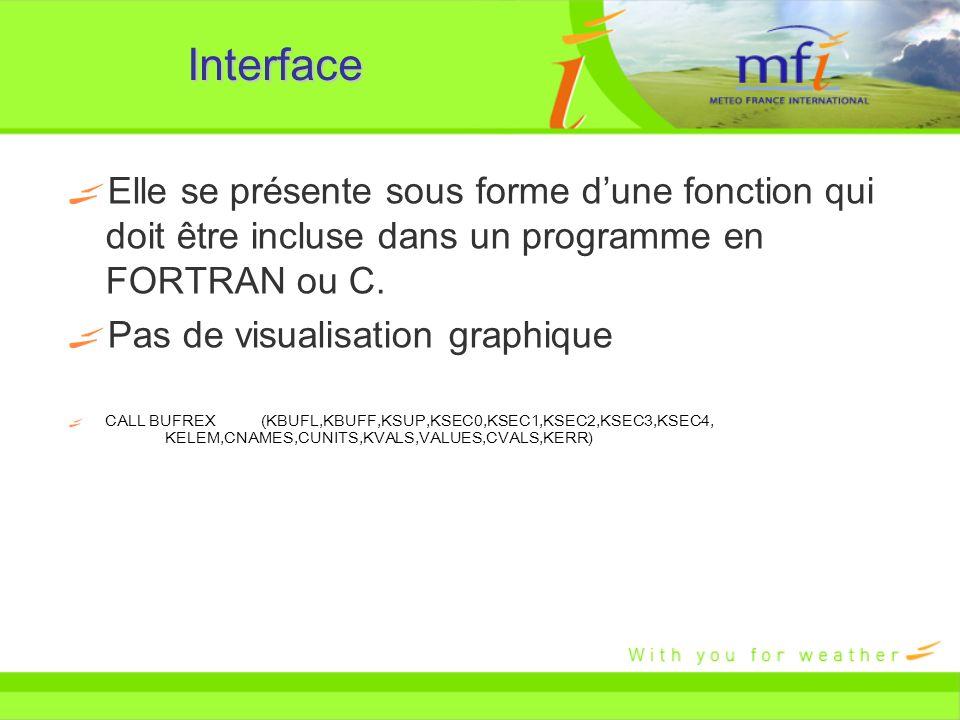 Interface Elle se présente sous forme d'une fonction qui doit être incluse dans un programme en FORTRAN ou C.