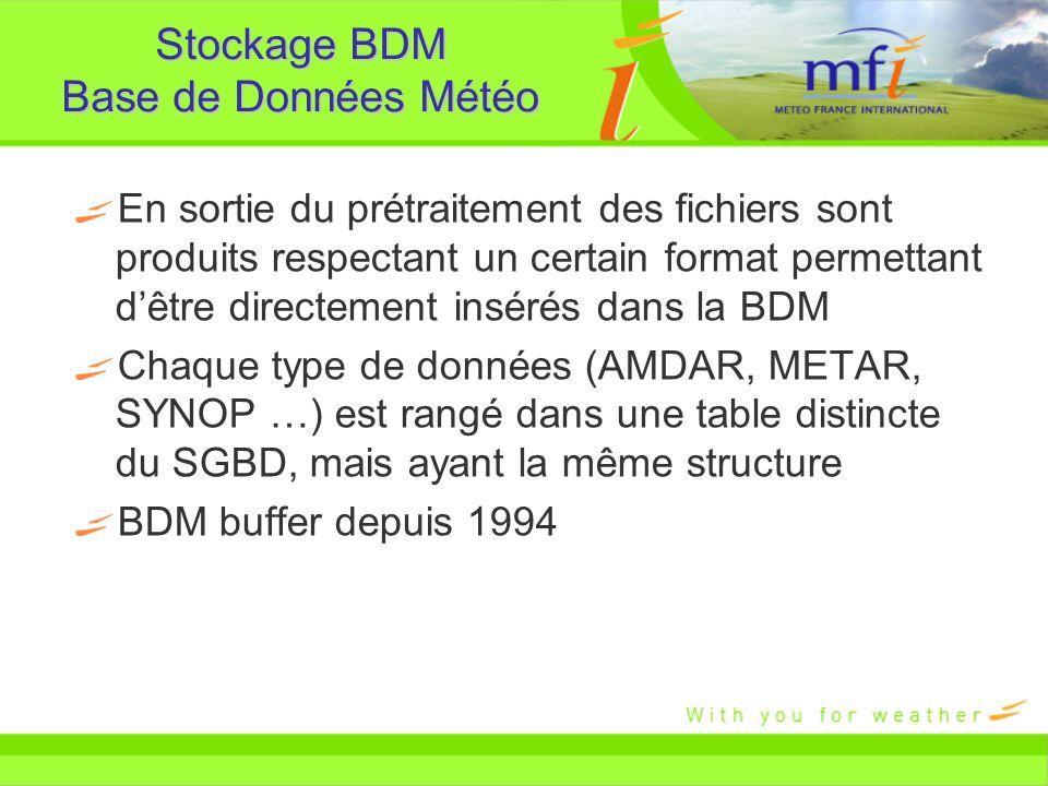 Stockage BDM Base de Données Météo