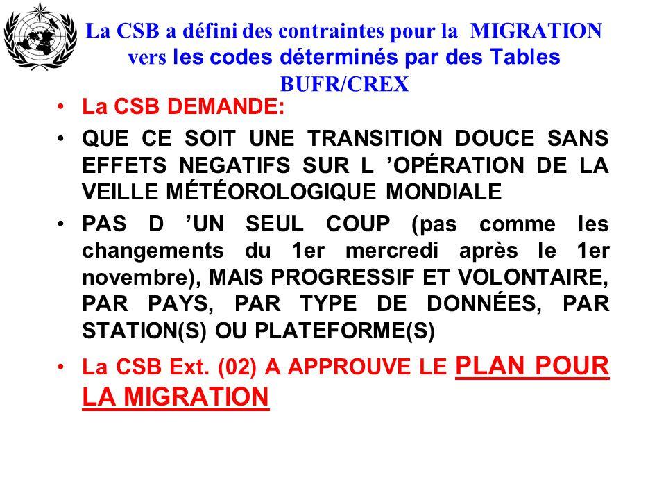 La CSB a défini des contraintes pour la MIGRATION vers les codes déterminés par des Tables BUFR/CREX