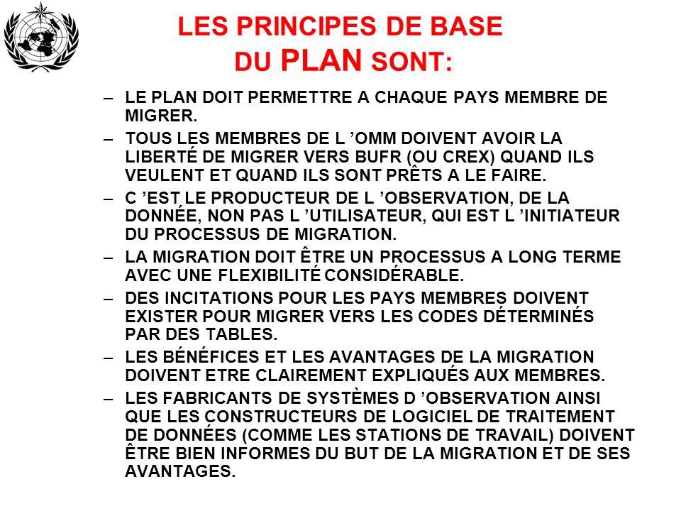 LES PRINCIPES DE BASE DU PLAN SONT: