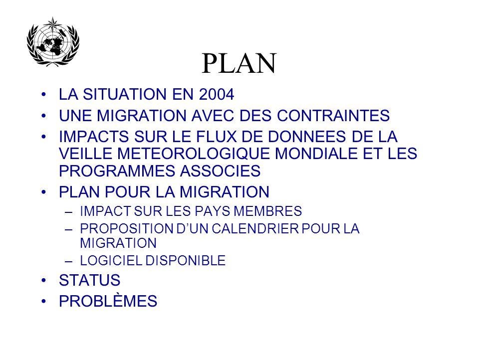 PLAN LA SITUATION EN 2004 UNE MIGRATION AVEC DES CONTRAINTES