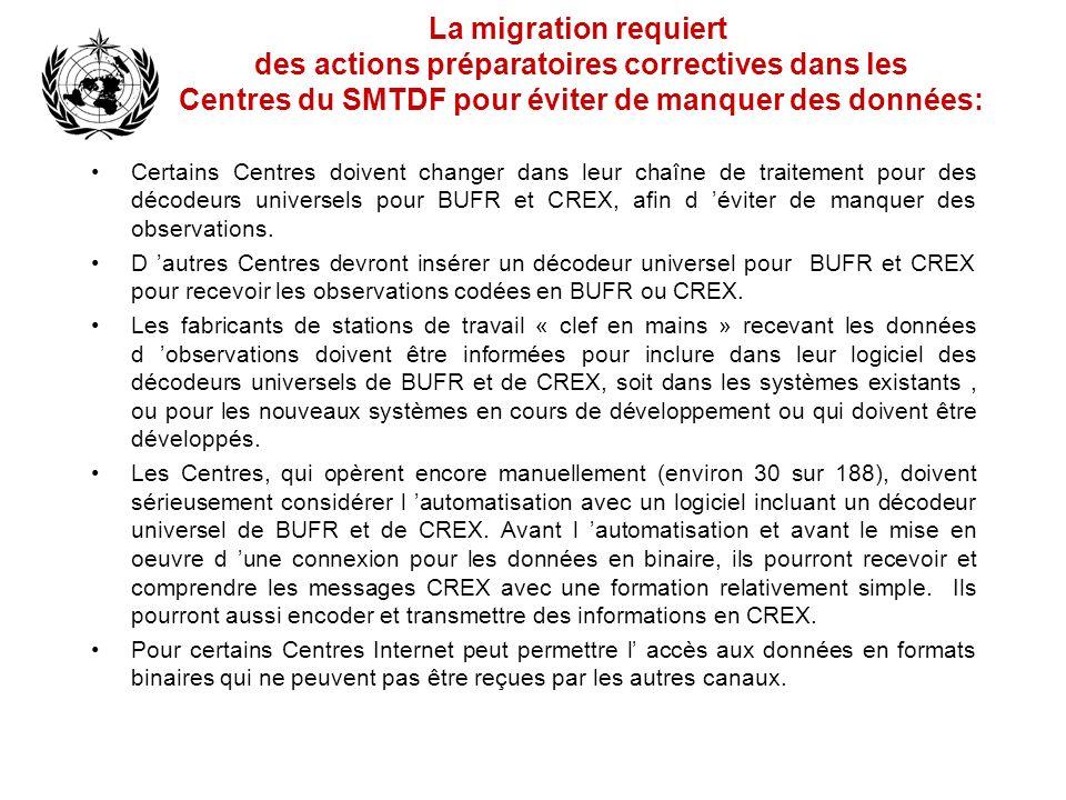 La migration requiert des actions préparatoires correctives dans les Centres du SMTDF pour éviter de manquer des données: