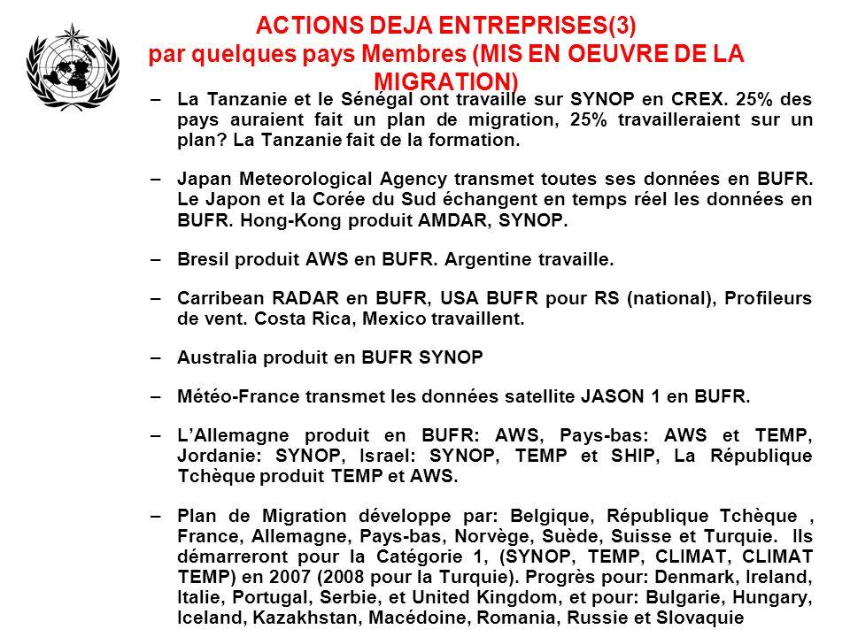 ACTIONS DEJA ENTREPRISES(3) par quelques pays Membres (MIS EN OEUVRE DE LA MIGRATION)