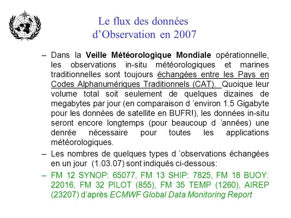 Le flux des données d'Observation en 2007