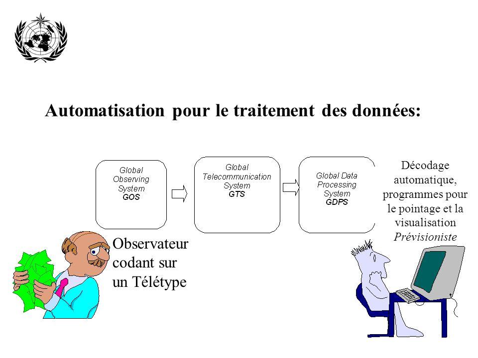 Automatisation pour le traitement des données:
