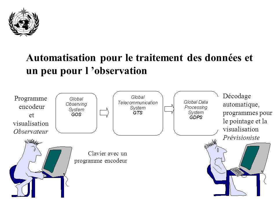 Automatisation pour le traitement des données et un peu pour l 'observation