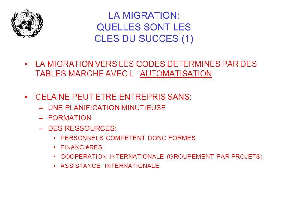 LA MIGRATION: QUELLES SONT LES CLES DU SUCCES (1)