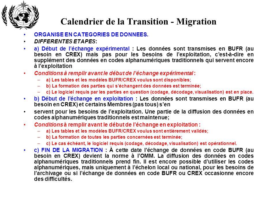 Calendrier de la Transition - Migration