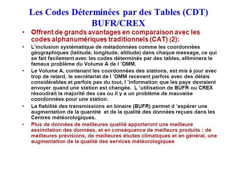 Les Codes Déterminées par des Tables (CDT) BUFR/CREX