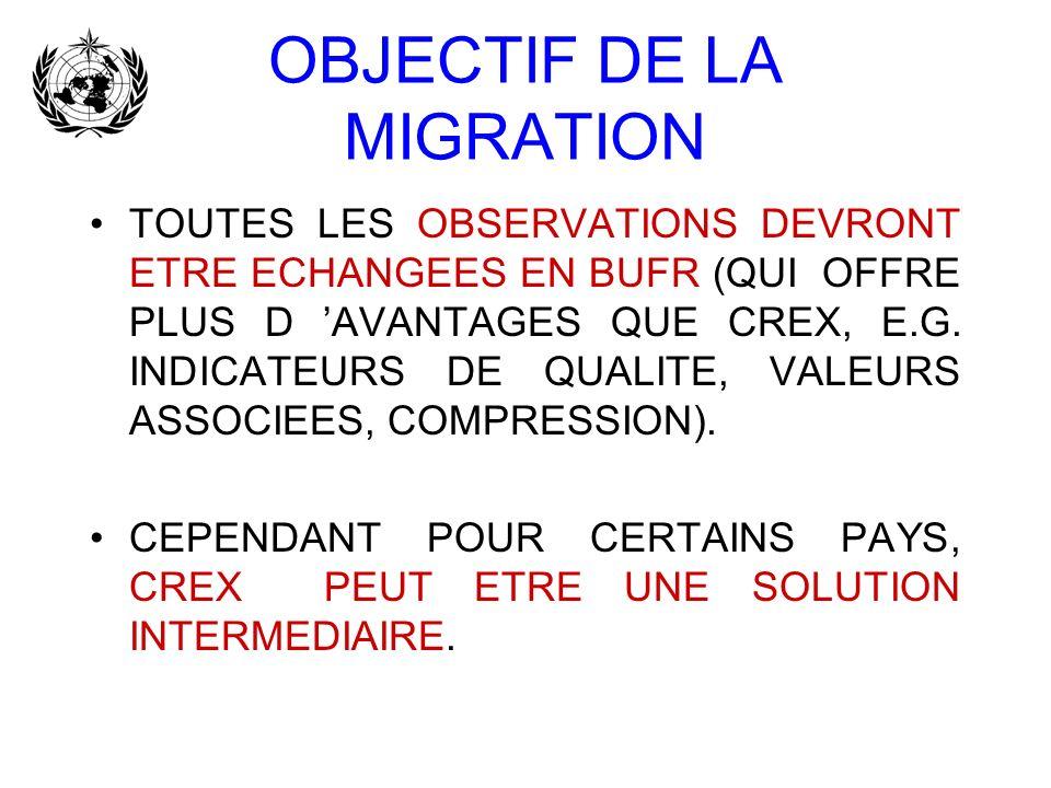 OBJECTIF DE LA MIGRATION