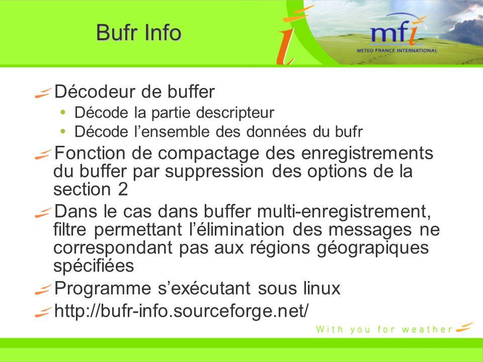 Bufr Info Décodeur de buffer