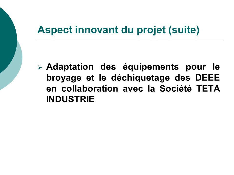 Aspect innovant du projet (suite)