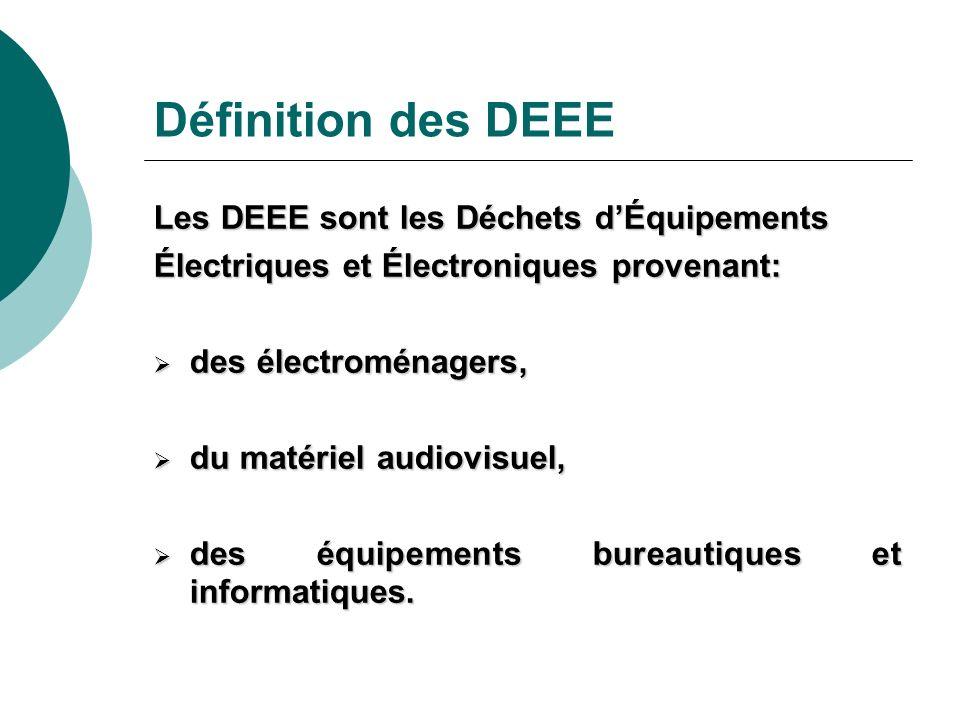 Définition des DEEE Les DEEE sont les Déchets d'Équipements