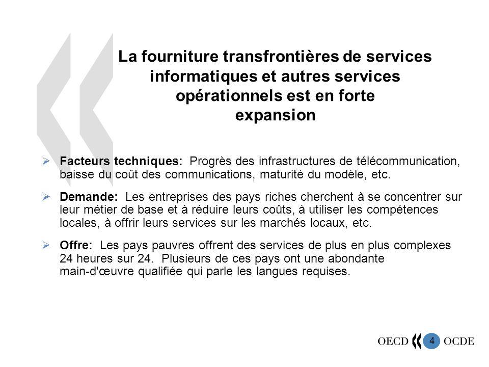 La fourniture transfrontières de services informatiques et autres services opérationnels est en forte expansion