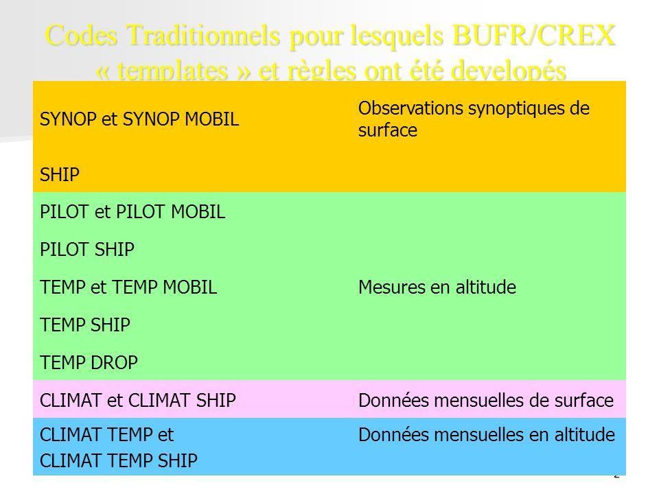 Codes Traditionnels pour lesquels BUFR/CREX « templates » et règles ont été developés