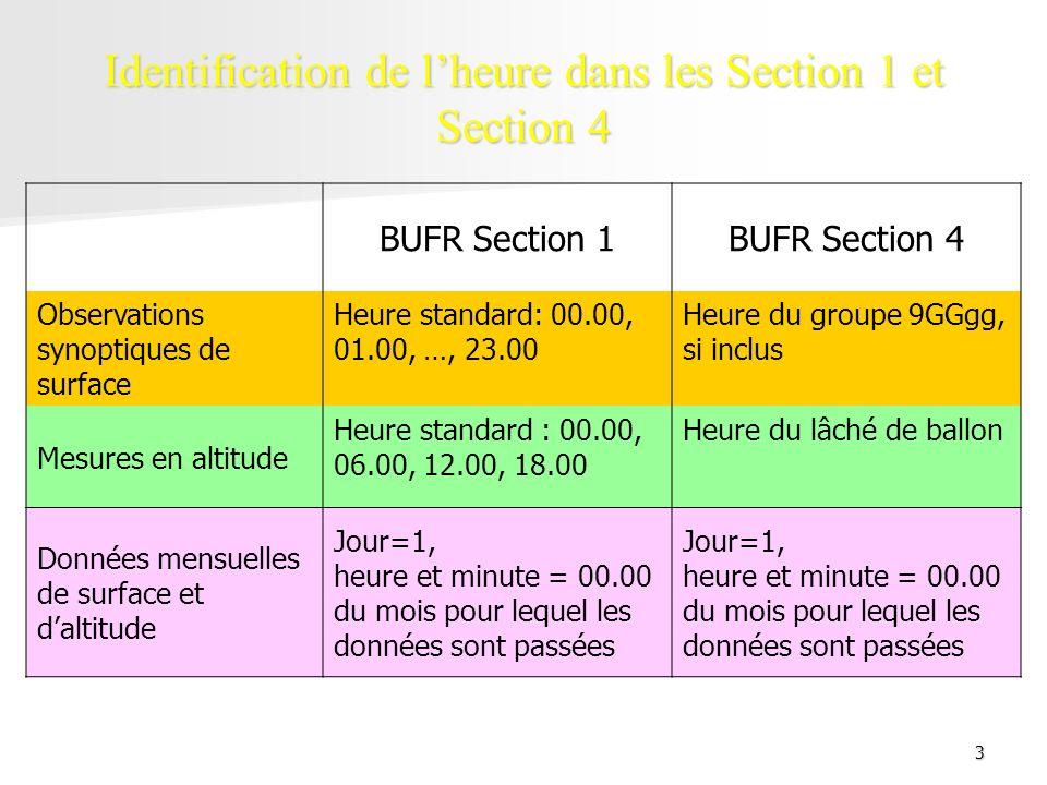 Identification de l'heure dans les Section 1 et Section 4