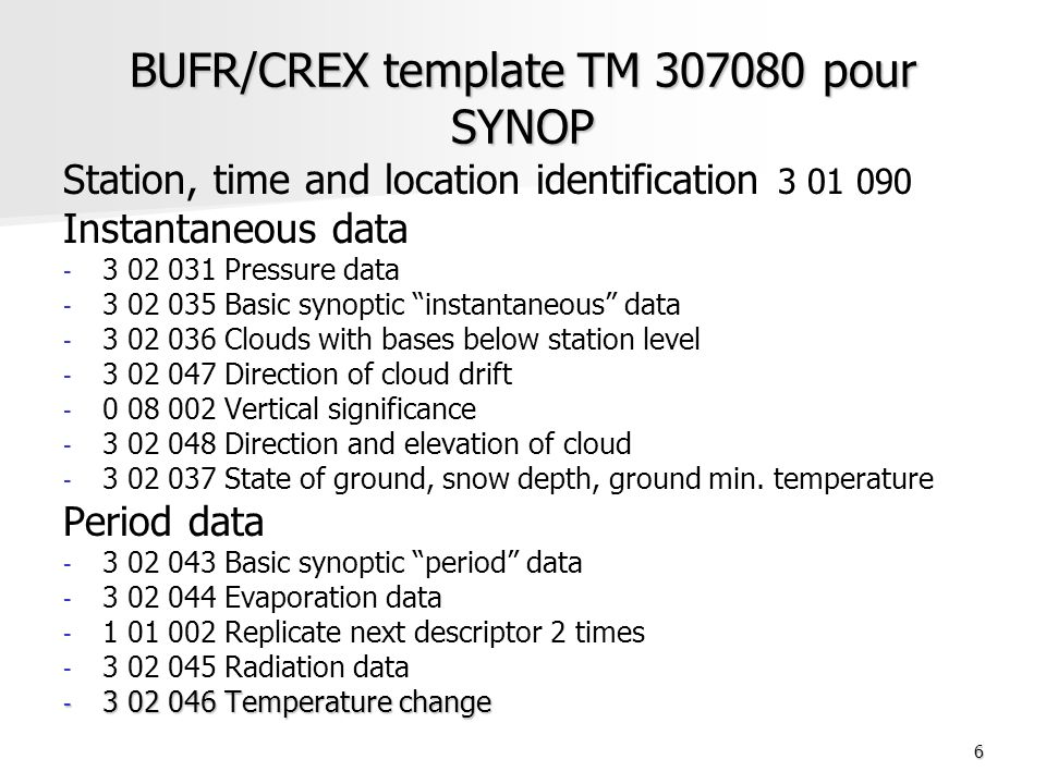 BUFR/CREX template TM 307080 pour SYNOP
