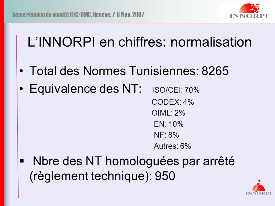 L'INNORPI en chiffres: normalisation