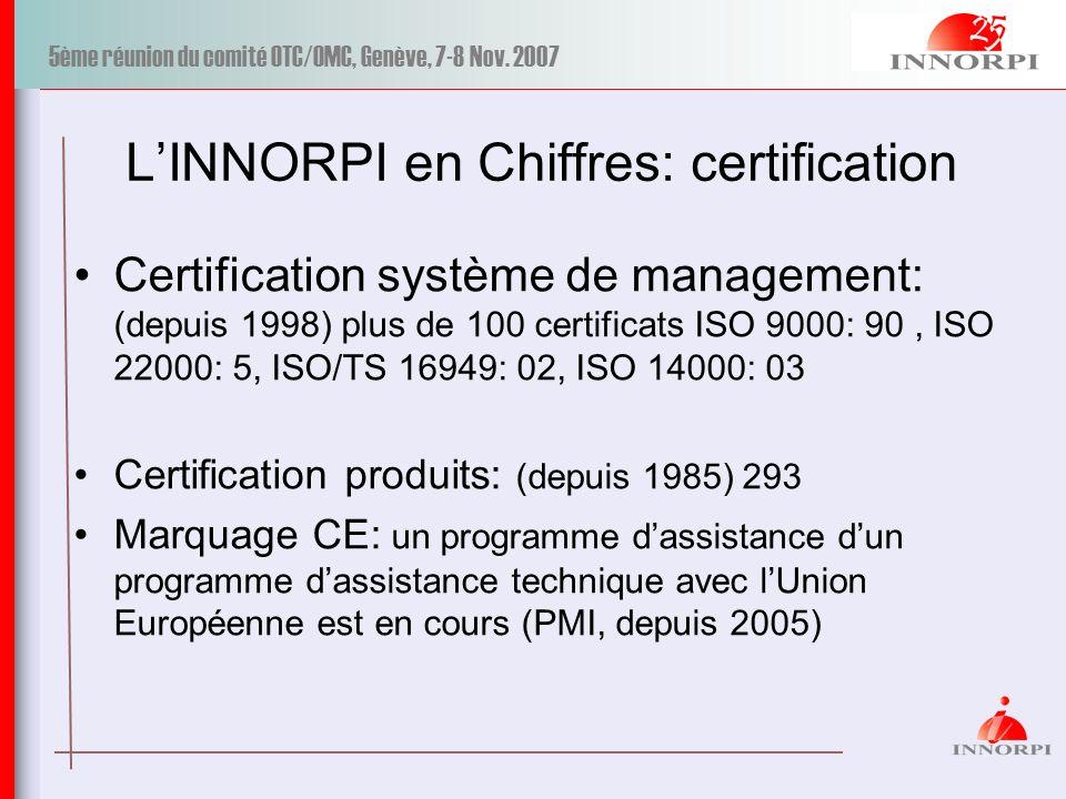 L'INNORPI en Chiffres: certification