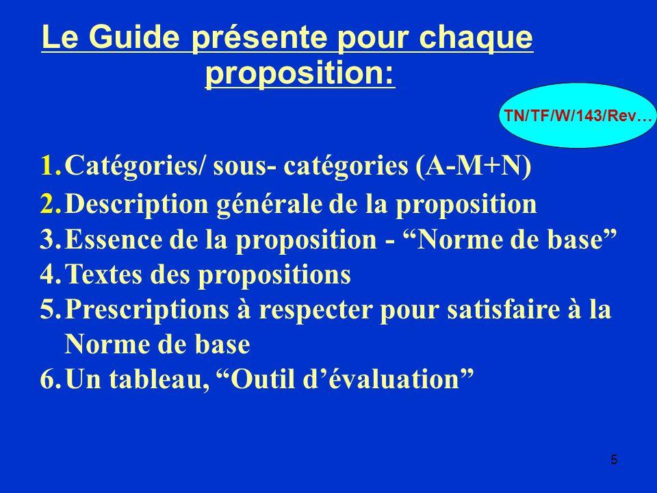 Le Guide présente pour chaque proposition:
