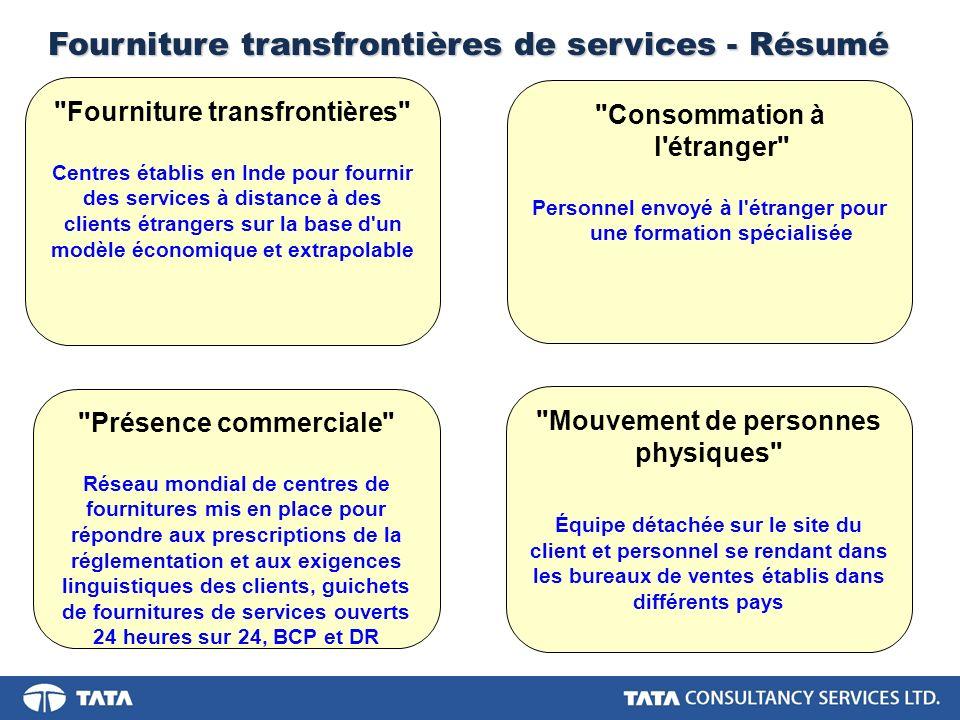 Fourniture transfrontières de services - Résumé