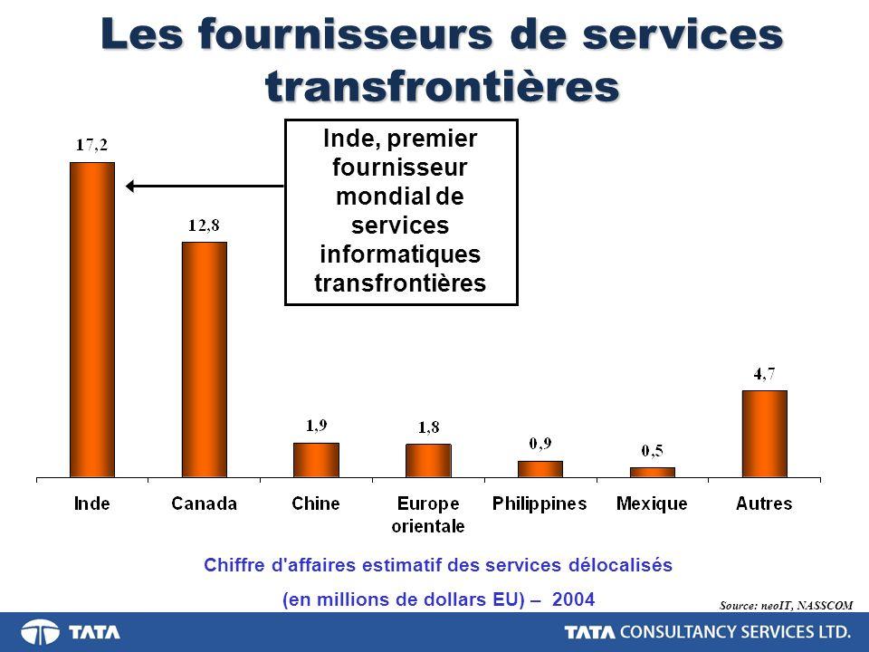 Les fournisseurs de services transfrontières