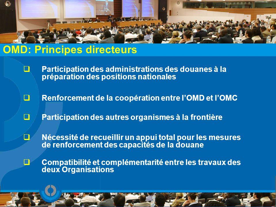 OMD: Principes directeurs
