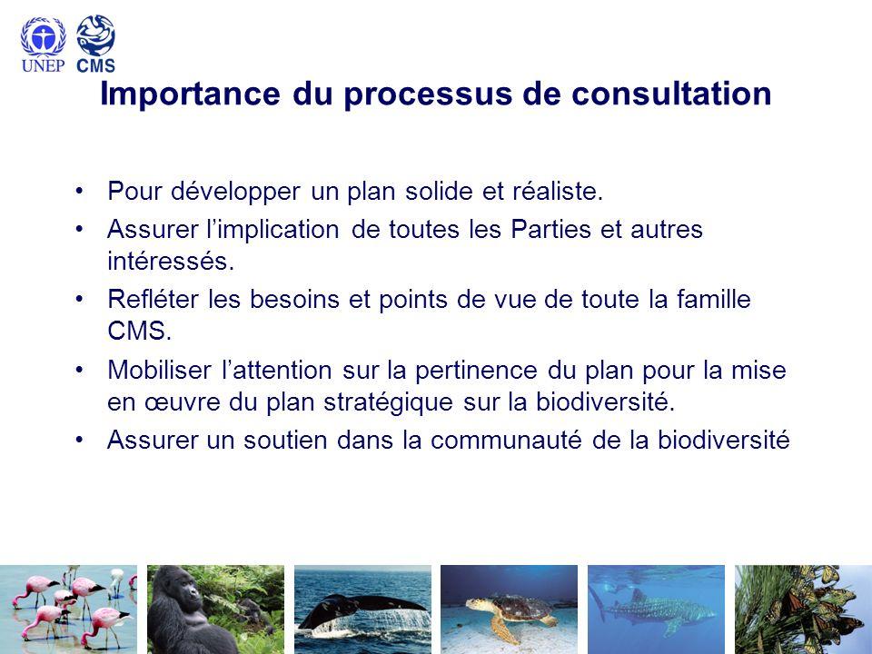 Importance du processus de consultation