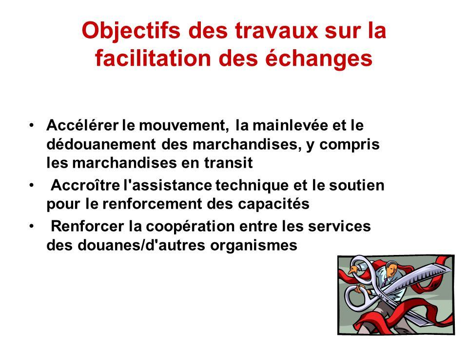 Objectifs des travaux sur la facilitation des échanges
