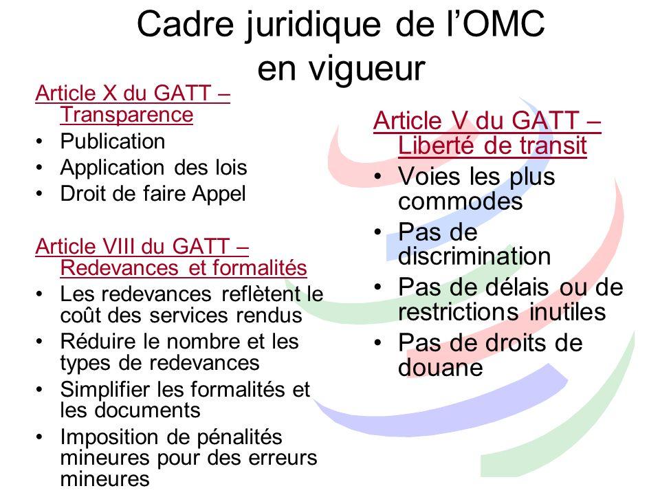 Cadre juridique de l'OMC en vigueur