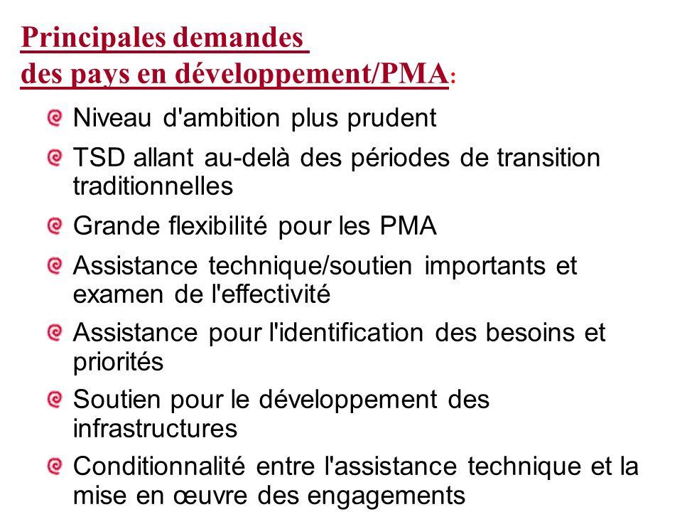 des pays en développement/PMA:
