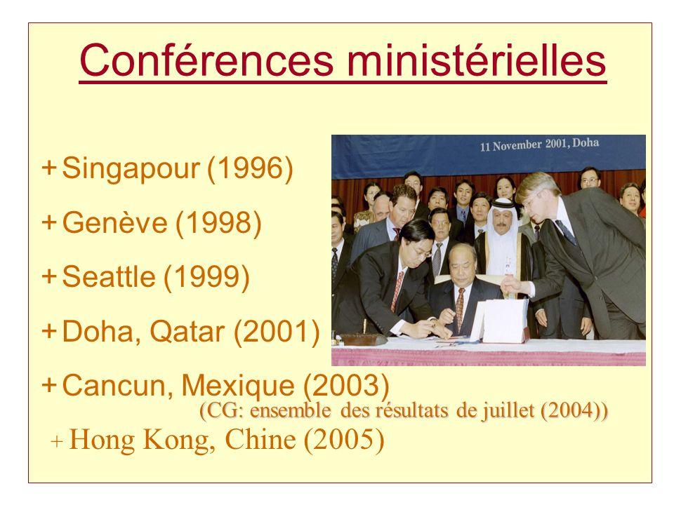 Conférences ministérielles