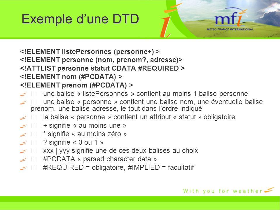 Exemple d'une DTD <!ELEMENT listePersonnes (personne+) >