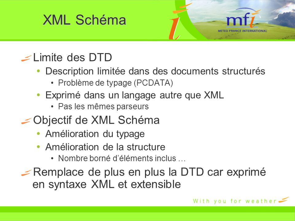 XML Schéma Limite des DTD Objectif de XML Schéma