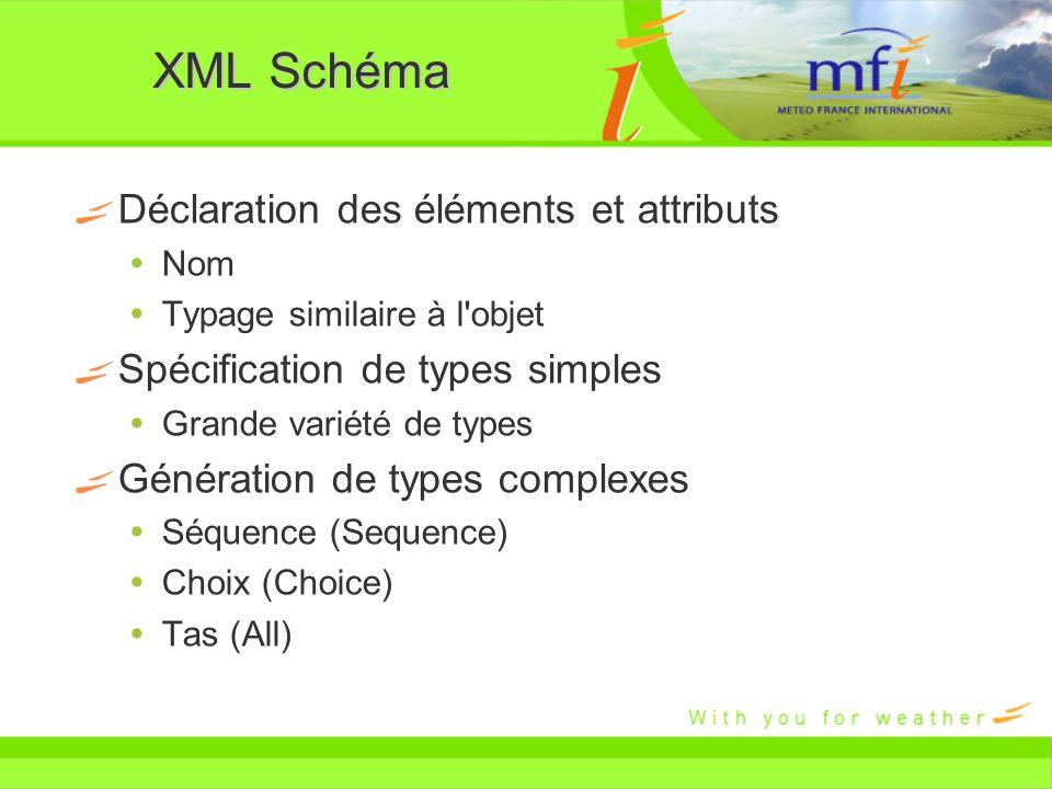 XML Schéma Déclaration des éléments et attributs