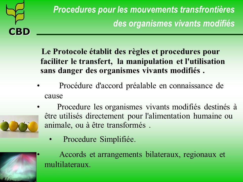Procedures pour les mouvements transfrontières des organismes vivants modifiés