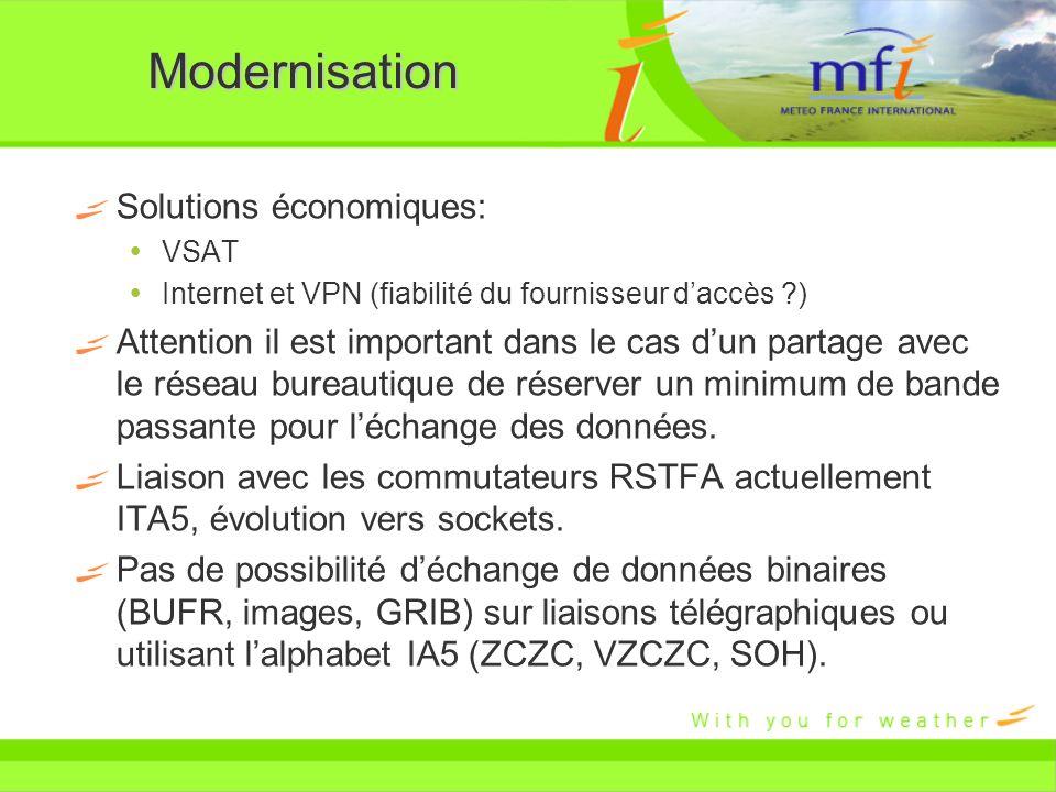 Modernisation Solutions économiques: