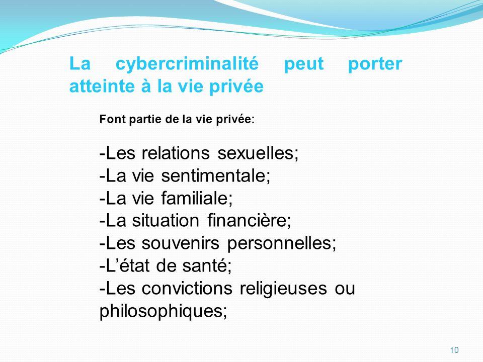 La cybercriminalité peut porter atteinte à la vie privée
