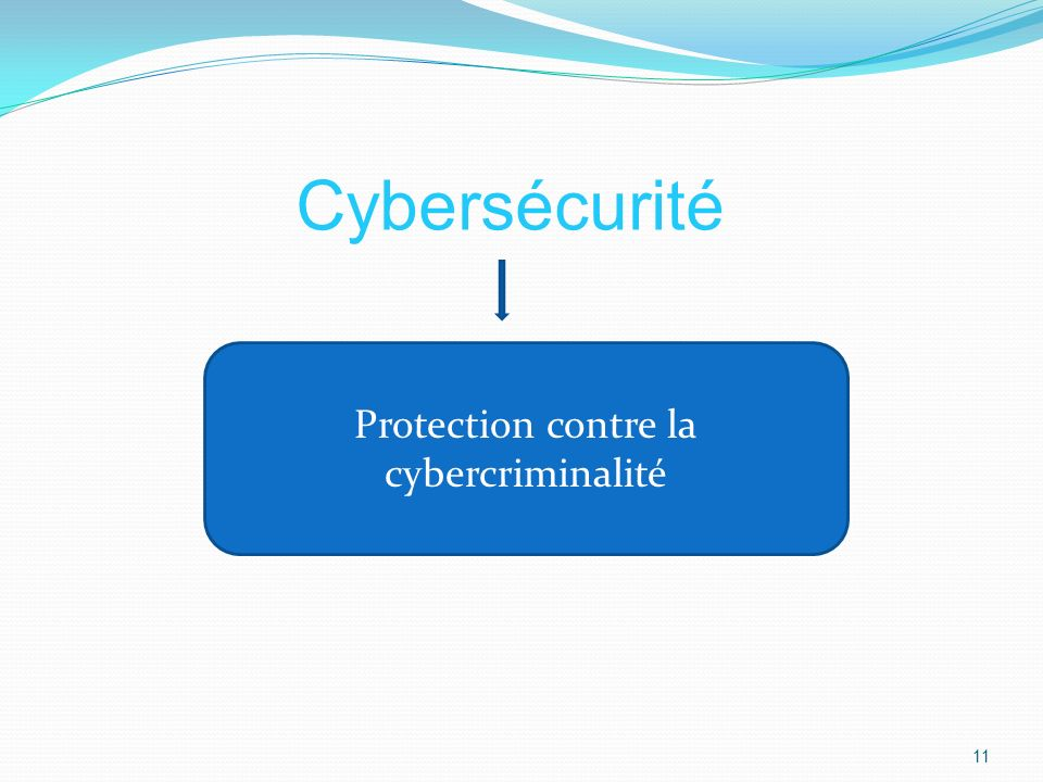 Protection contre la cybercriminalité