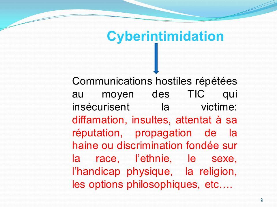 Cyberintimidation
